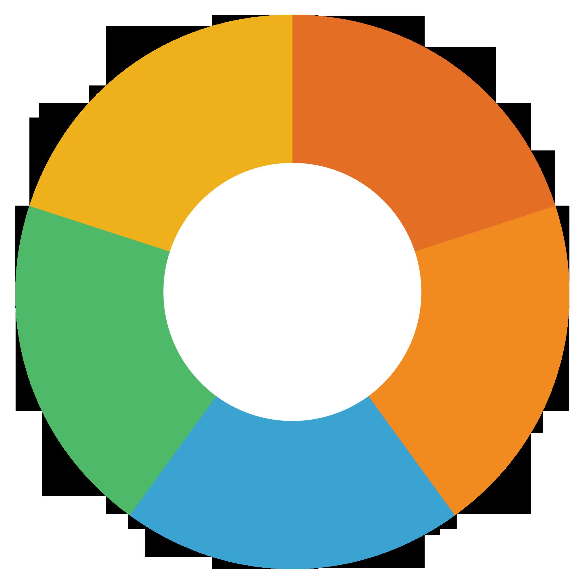 PNG Pie Chart Transparent Pie Chart.PNG Images..