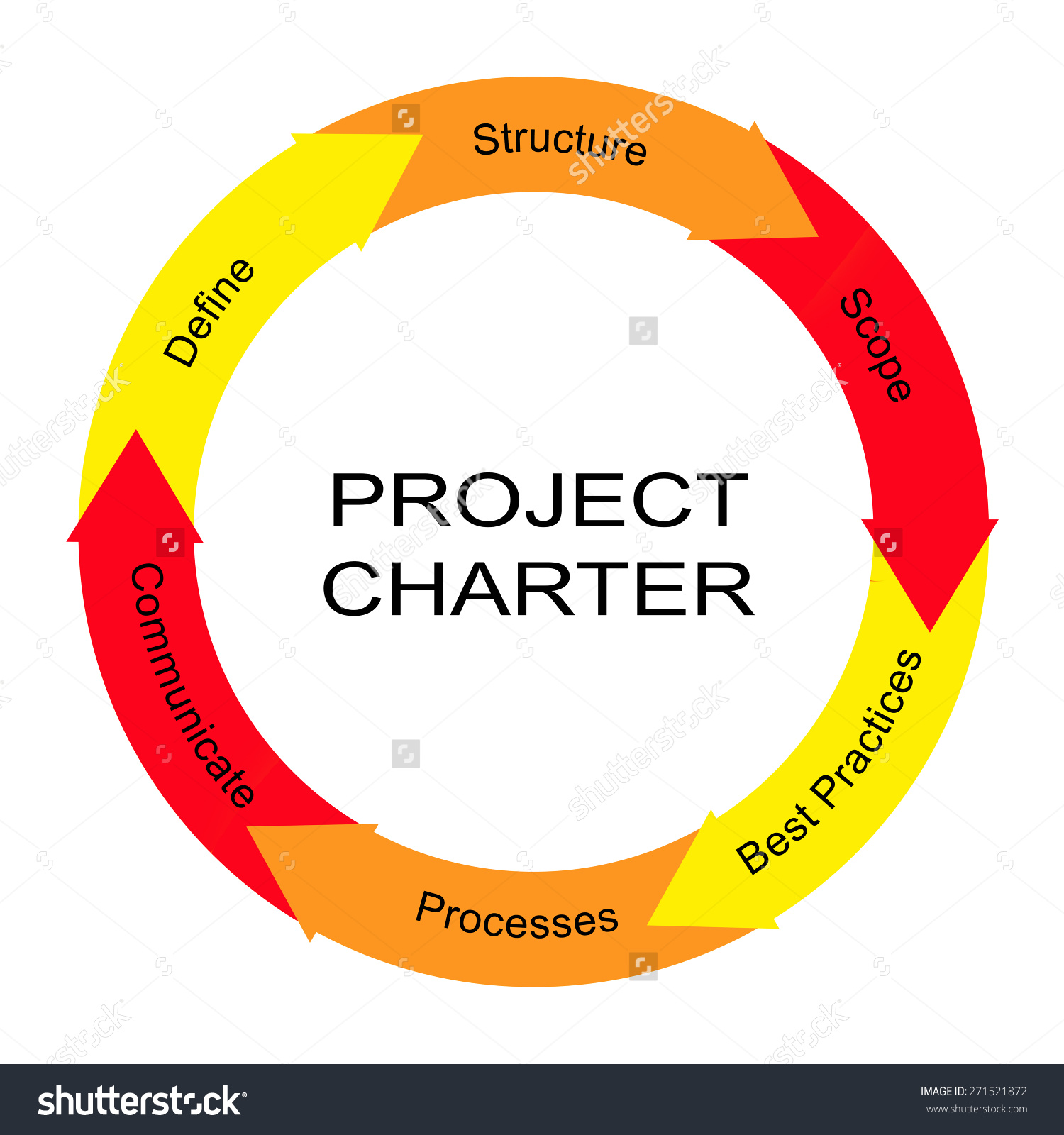 Project charter clipart.