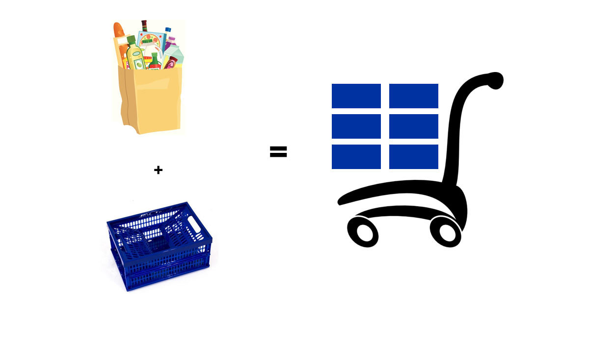 shopping cart & checkstand.