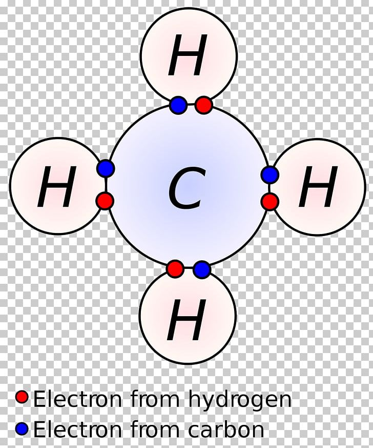 Covalent Bond Chemical Bond Lewis Pair Nonmetal Ionic.