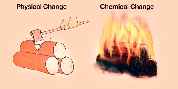 CHEMICAL & PHYSICAL CHANGES on emaze.