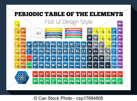 Stock Illustration of Flat periodic table of the chemical elements.