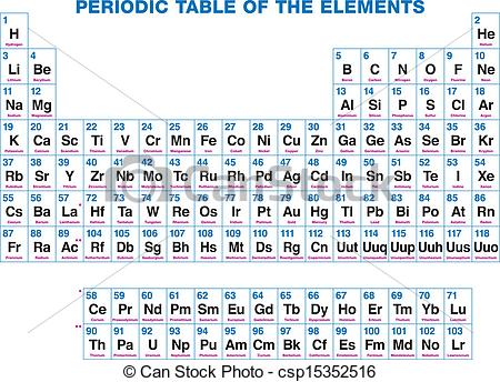 Vector Clip Art of Periodic Table Of The Elements.