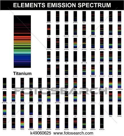 Chemical Elements Emission Spectrum Clipart.