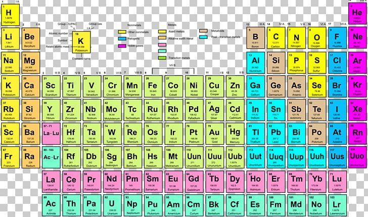Periodic Table Symbol Chemical Element Uranium Atomic Number PNG.