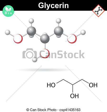 Clip Art Vector of Glycerol chemical formula and 3d model.