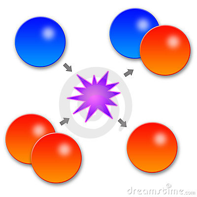 Chemical reaction clipart #17