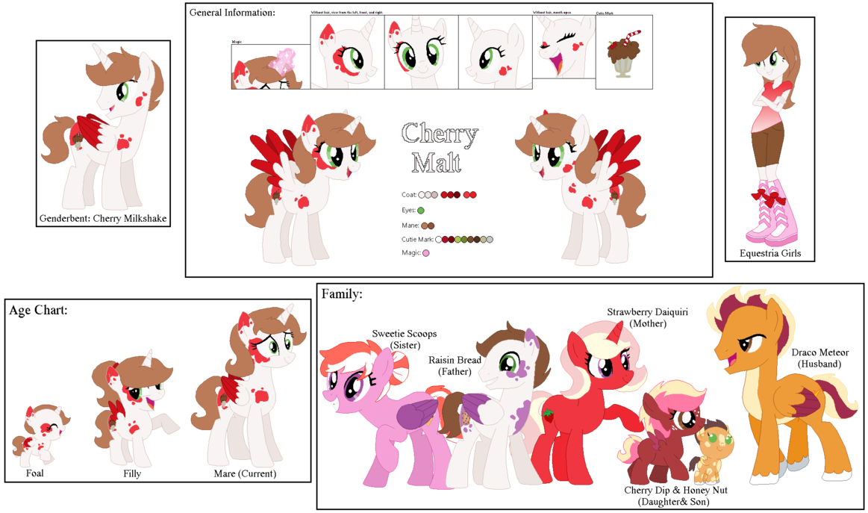 Cherry Malt : Ref Sheet by zafara1222 on DeviantArt.