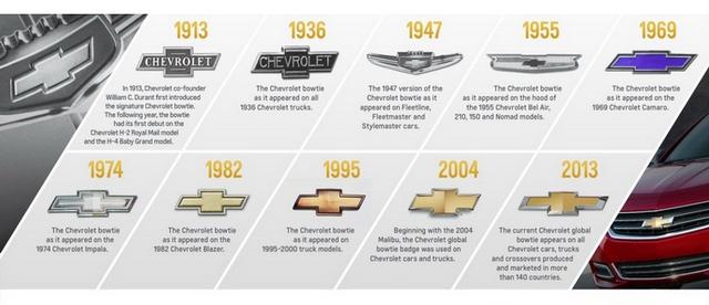 Chevrolet logo history, Chevrolet emblem.