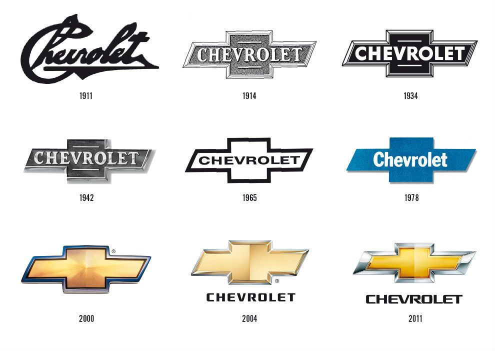 Chevrolet Logo through the years What was the first Chevy.