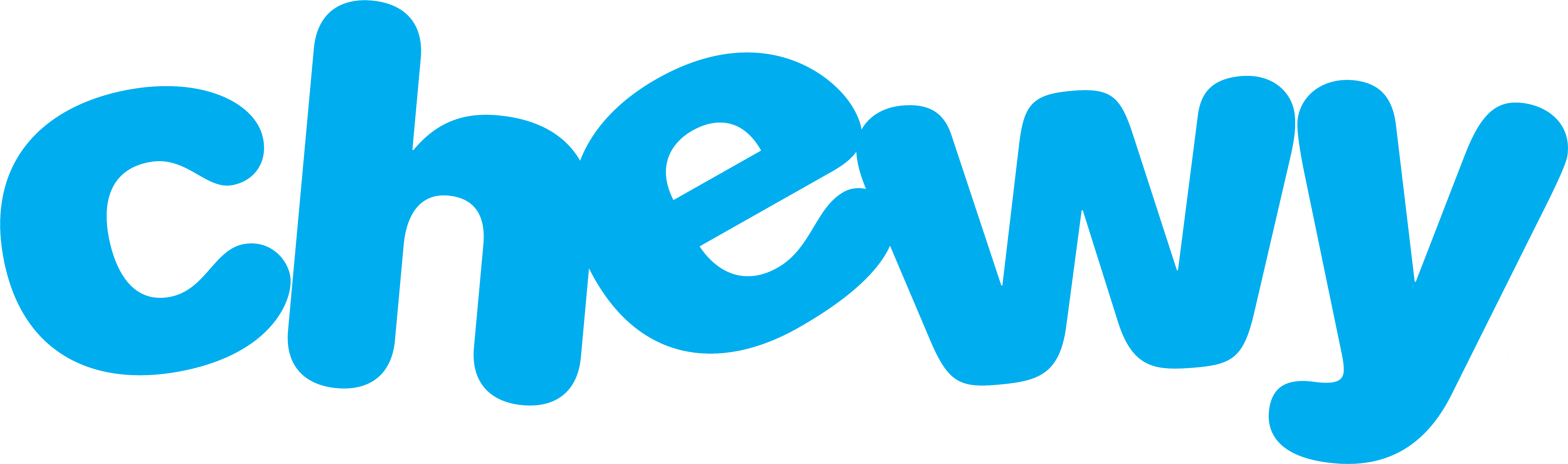 Chewy.
