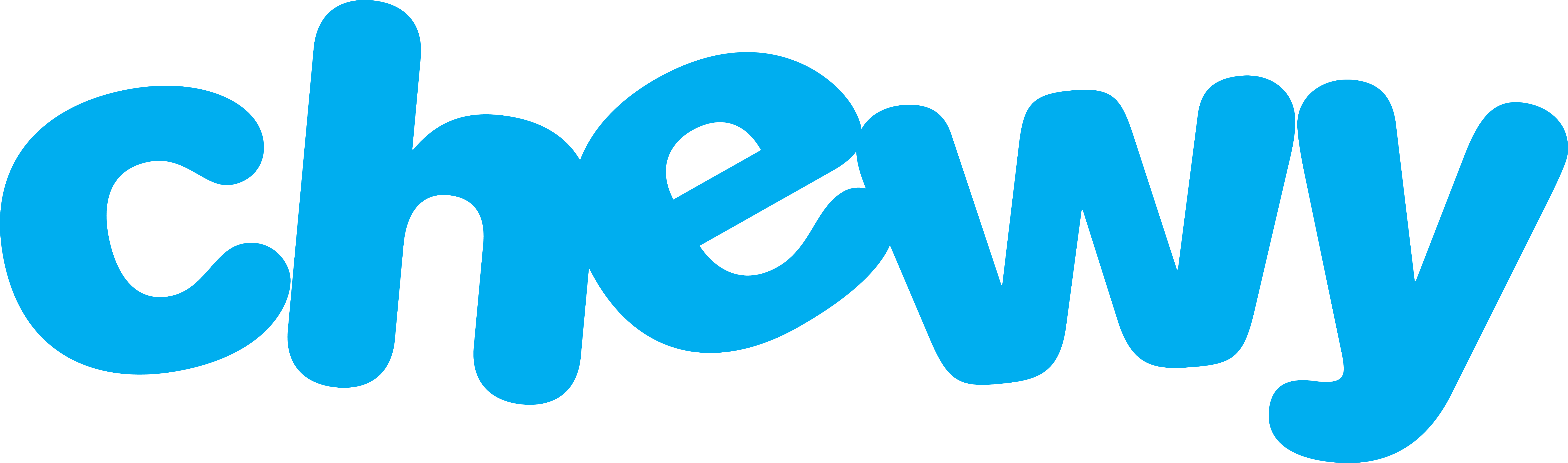 Chewy Logos.