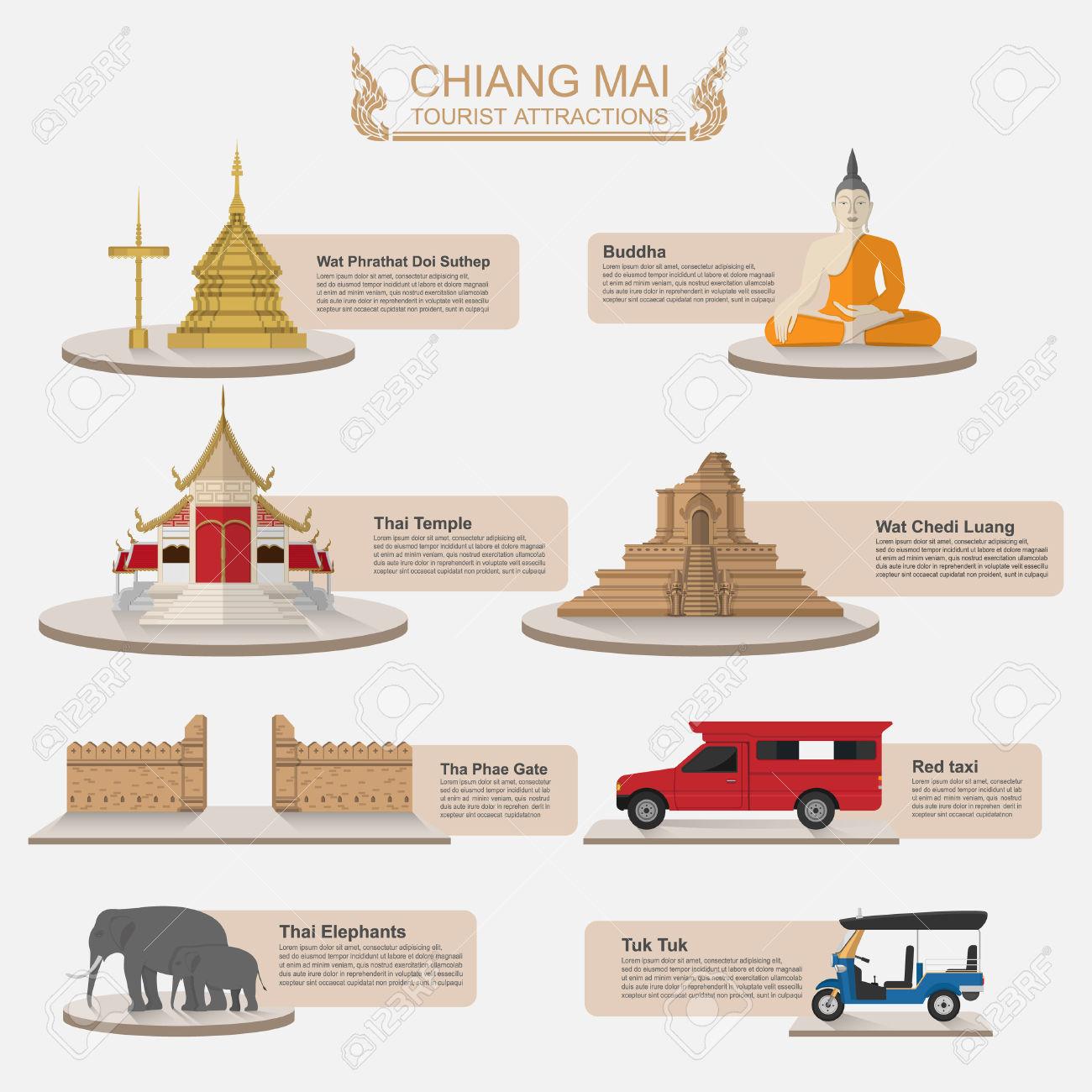 Travel Chiang Mai,Thailand, Vector Royalty Free Cliparts, Vectors.