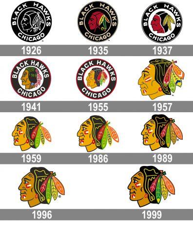 Meaning Blackhawks logo and symbol.