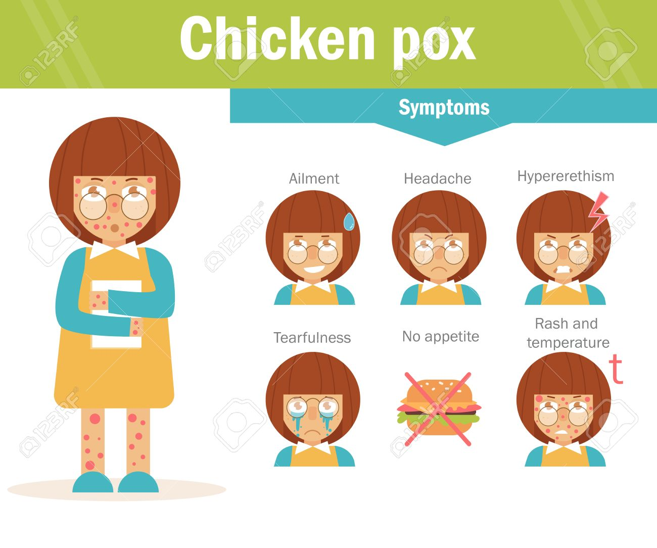 Chicken pox. Cartoon character Isolated Flat Child.