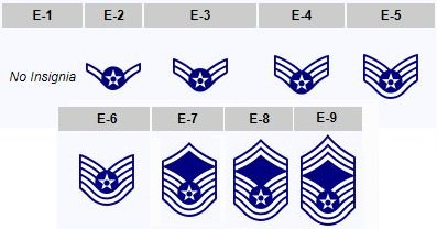 Air force master sergeant stripes clipart collection.