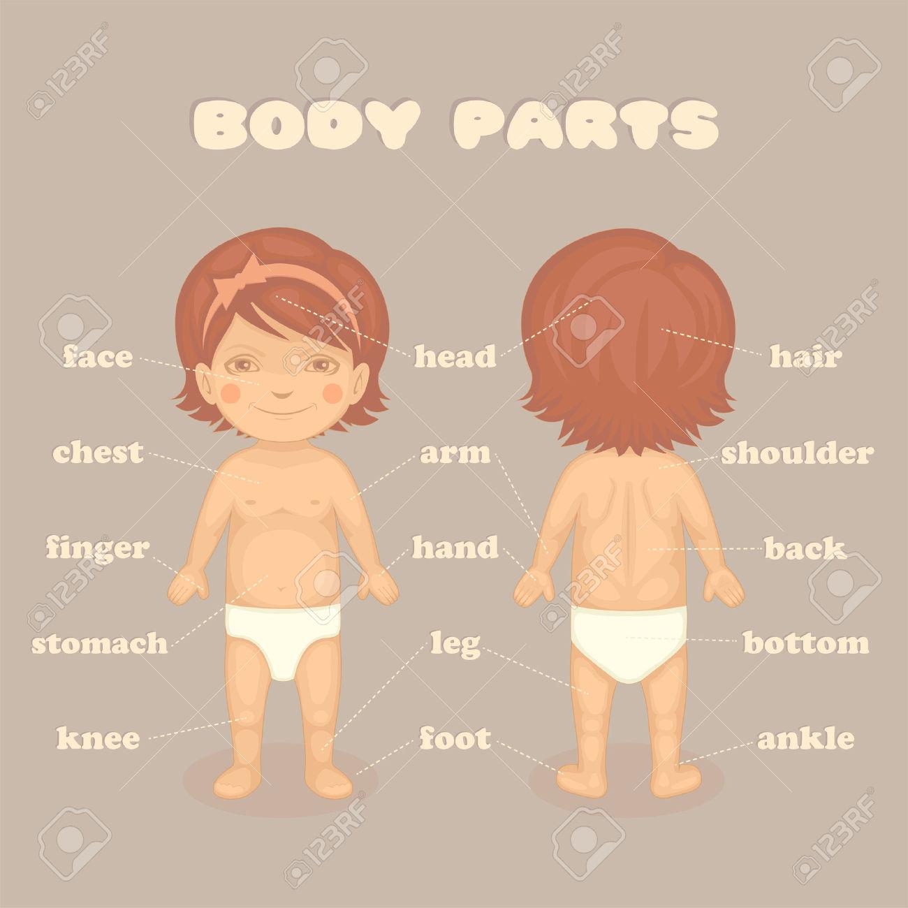 Child Clipart Body Girl.