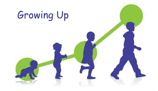 Clipart Of A Young Boy Growing Into A Man.