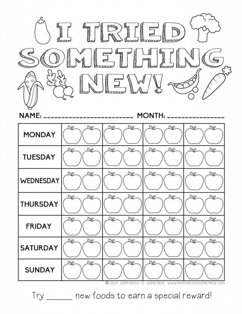 Printable Healthy Eating Chart & Coloring Pages.