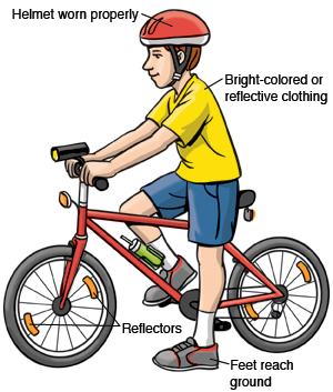 Teaching Children Bicycle Safety.
