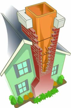 Chimney Liners: Description, Types, and Importance.