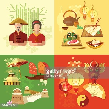 China Chinese Culture and Traditions Vector Set premium clipart.