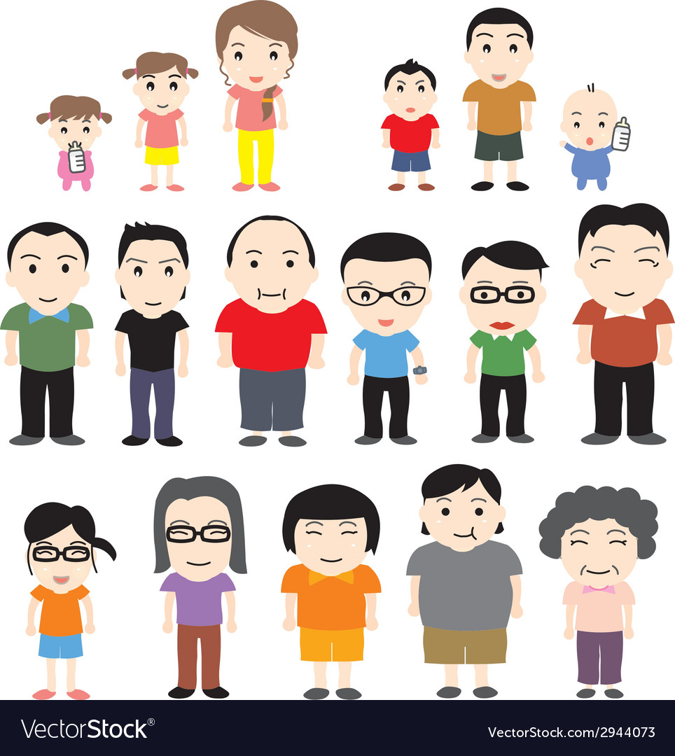 China family.