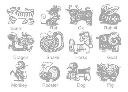 Chinese zodiac clipart free.