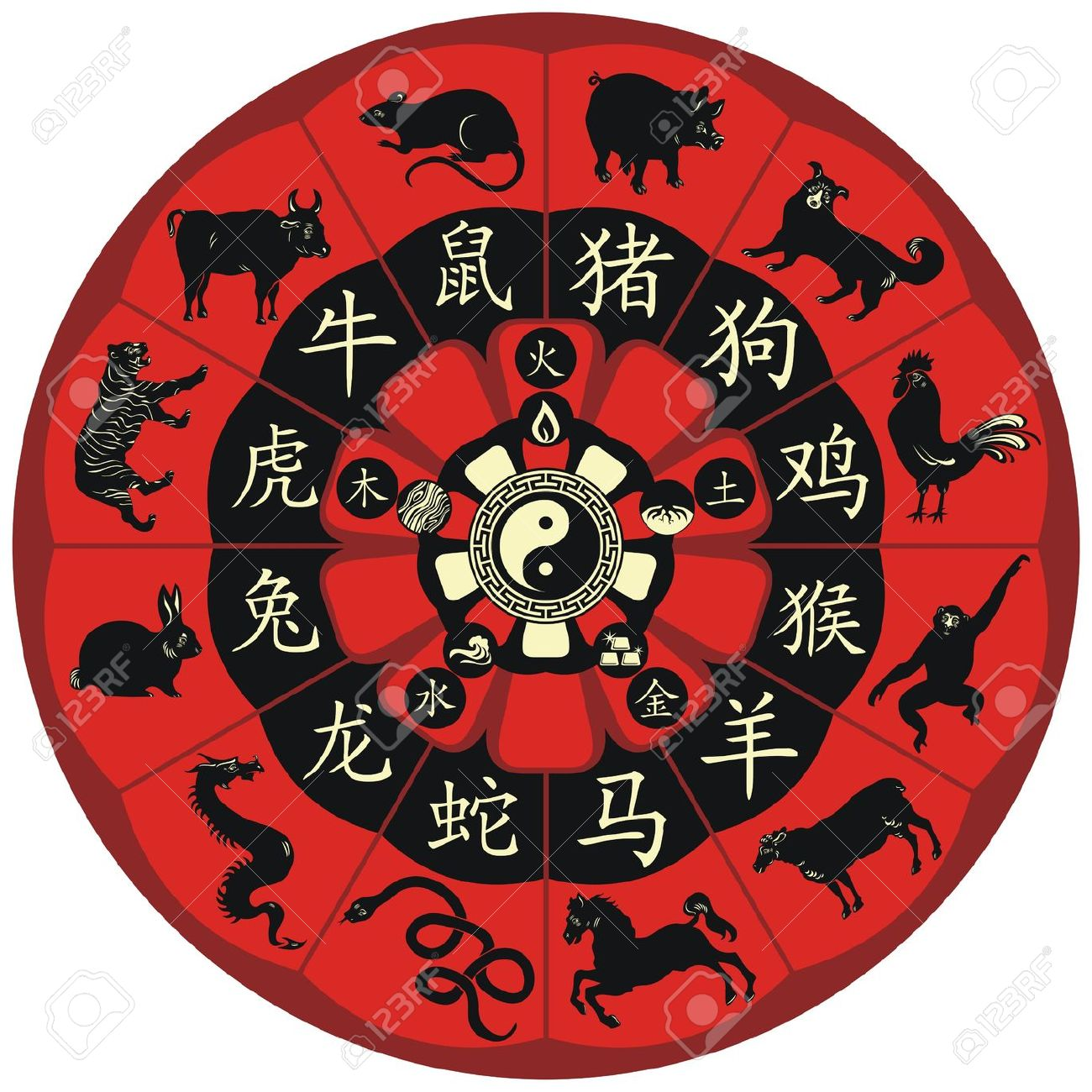 Chinese Zodiac Wheel With Signs And The Five Elements Symbols.