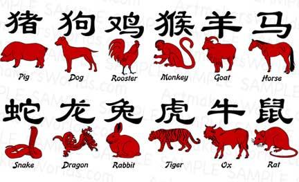Chinese zodiac clipart.