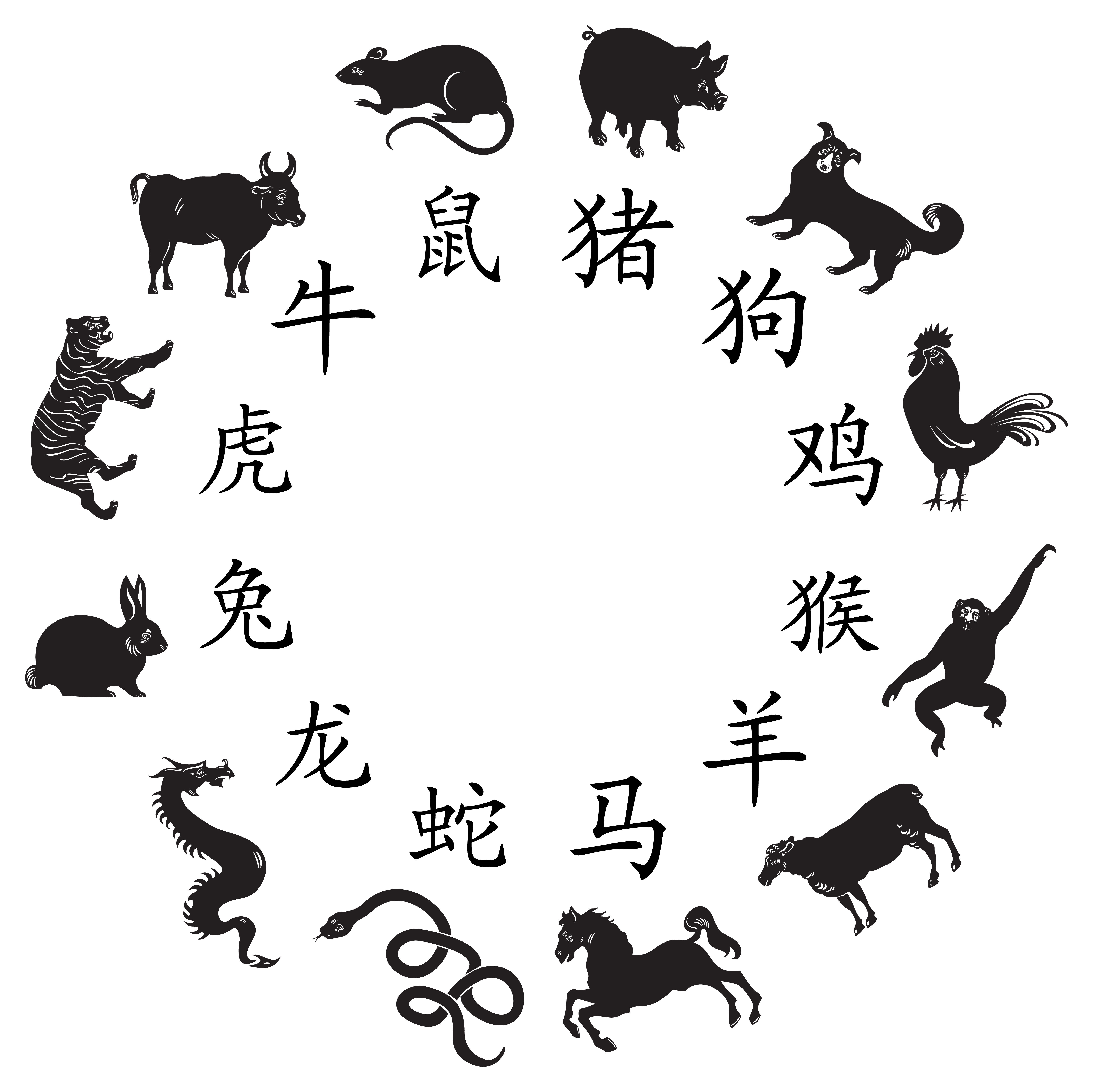 Transparent Chinese Zodiac PNG Clipart Image.
