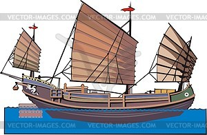 Ancient chinese junk.