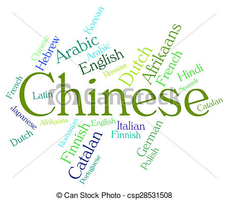 Chinese Language Means Text Communication And Languages.