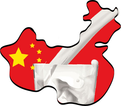 Zeulab » China's Dairy evolution and new challenges.