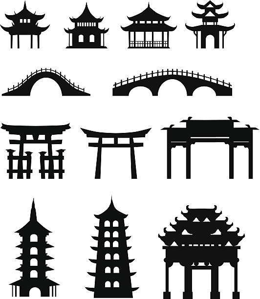 Best Chinese Temple Illustrations, Royalty.