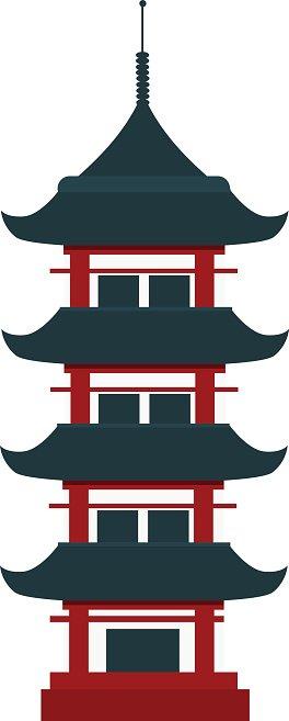 Beautiful China Travel Landmarks Chinese Temple Vector premium.