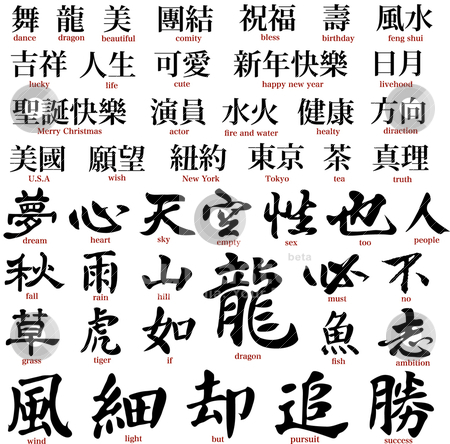 Chinese word stock vector.