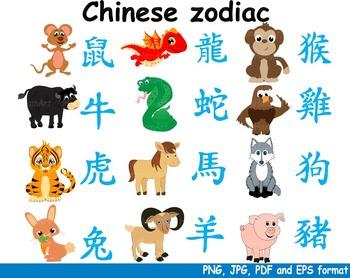 Chinese zodiac Horoscope Reward Clipart astrology animals kawaii new year.