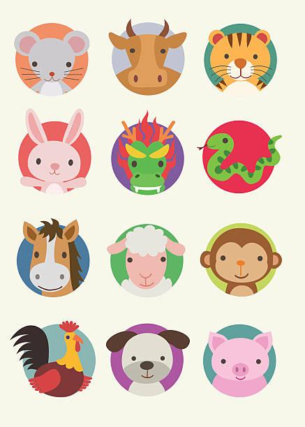 Best Chinese Zodiac Animals Illustrations, Royalty.