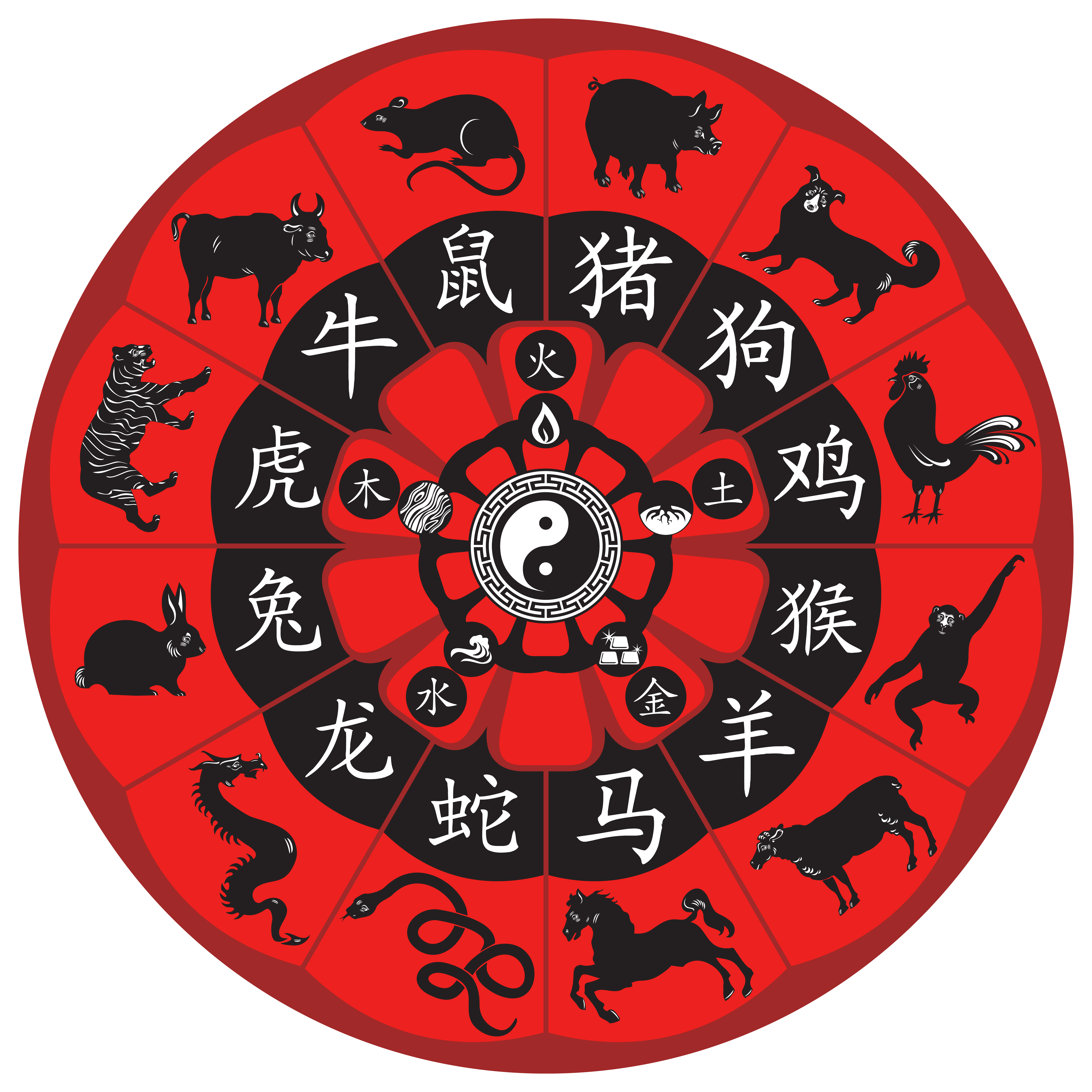 Chinese Zodiac PNG Clipart Image.