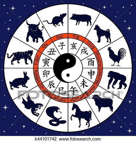 Animal symbols of Chinese zodiac Clipart.