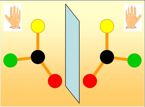 Chirality and folding of peptide chains.
