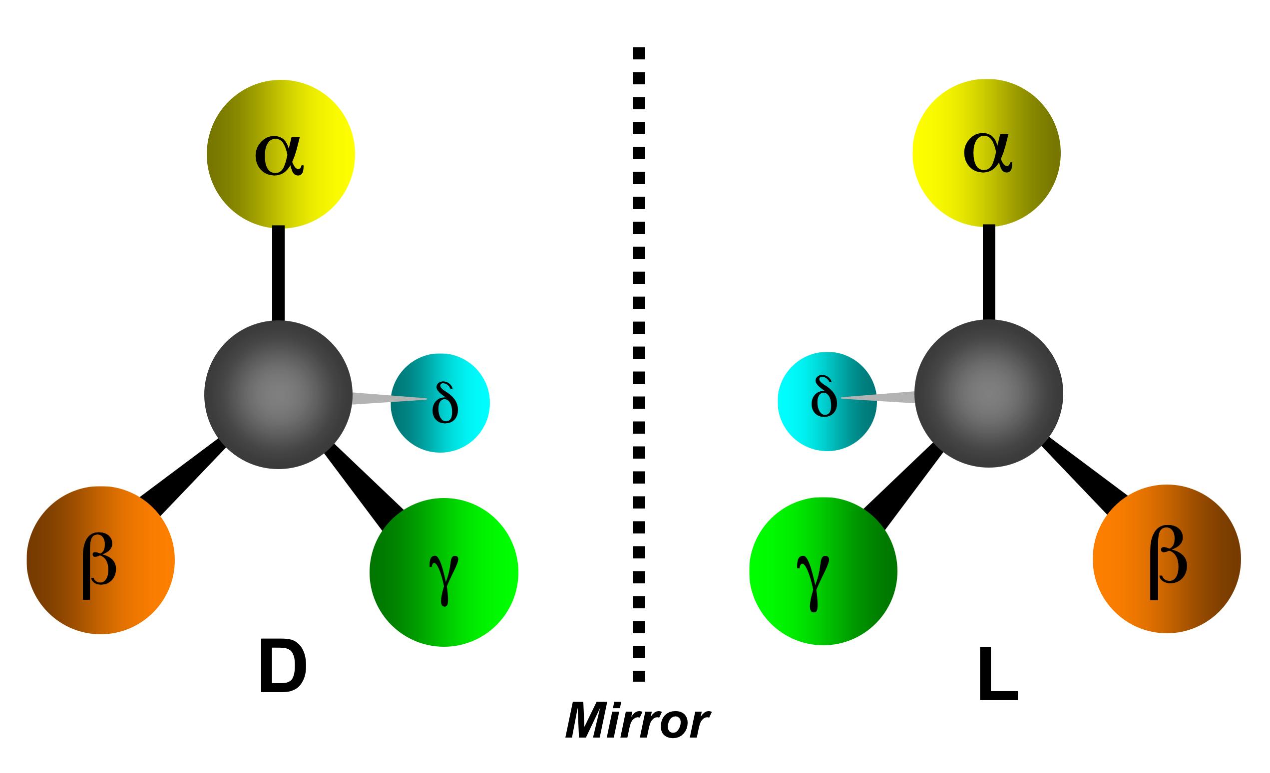 Dark 'Mirror Organisms' and Chiral Reciprocity.