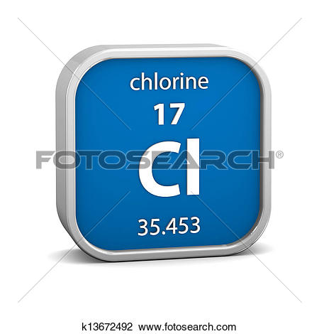 Clipart of Chlorine material sign k13892811.