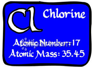 Chlorine clipart.