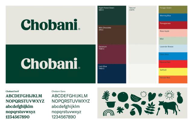 Chobani New Brand Identity.