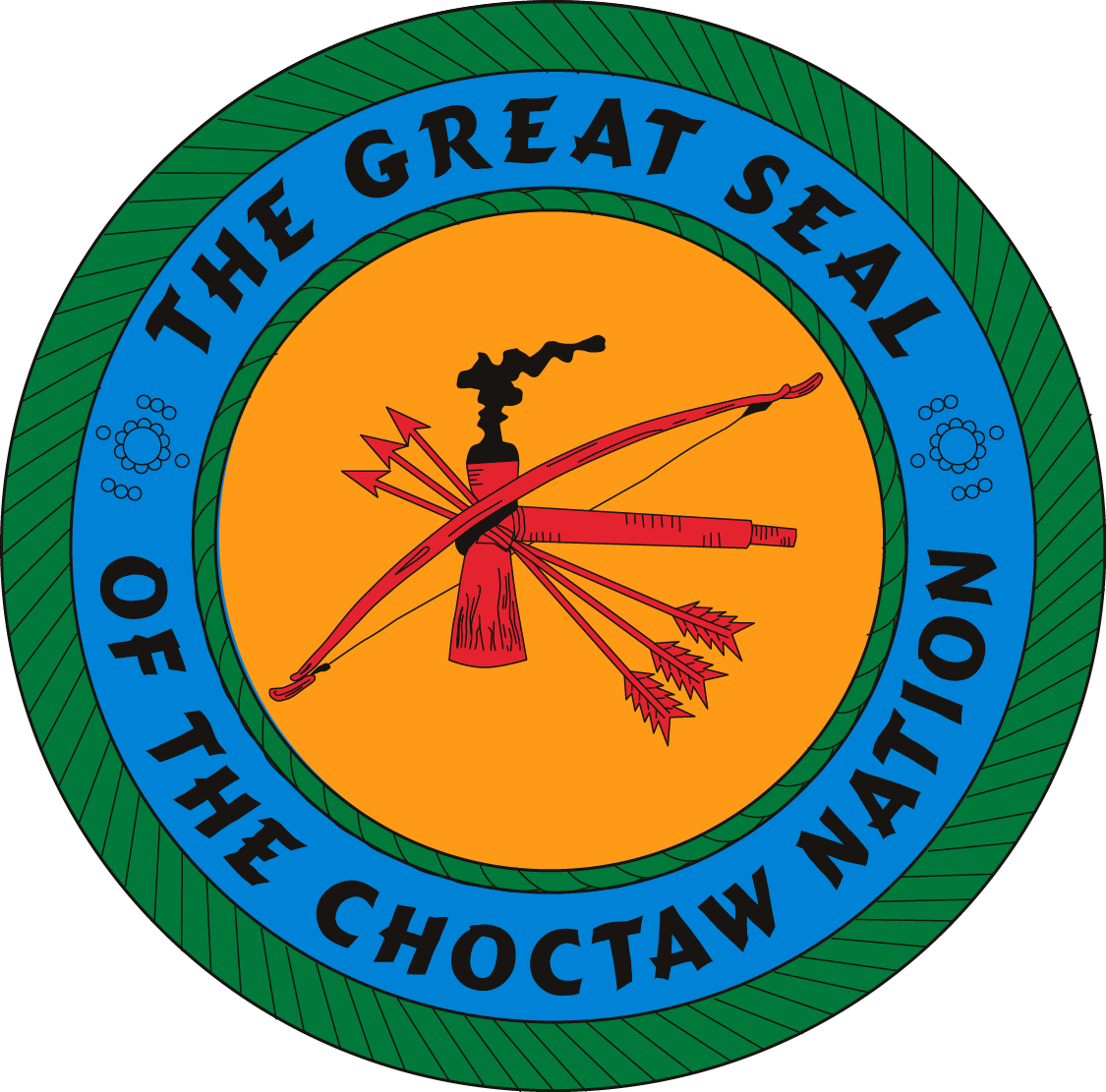 Indian Clipart Choctaw.