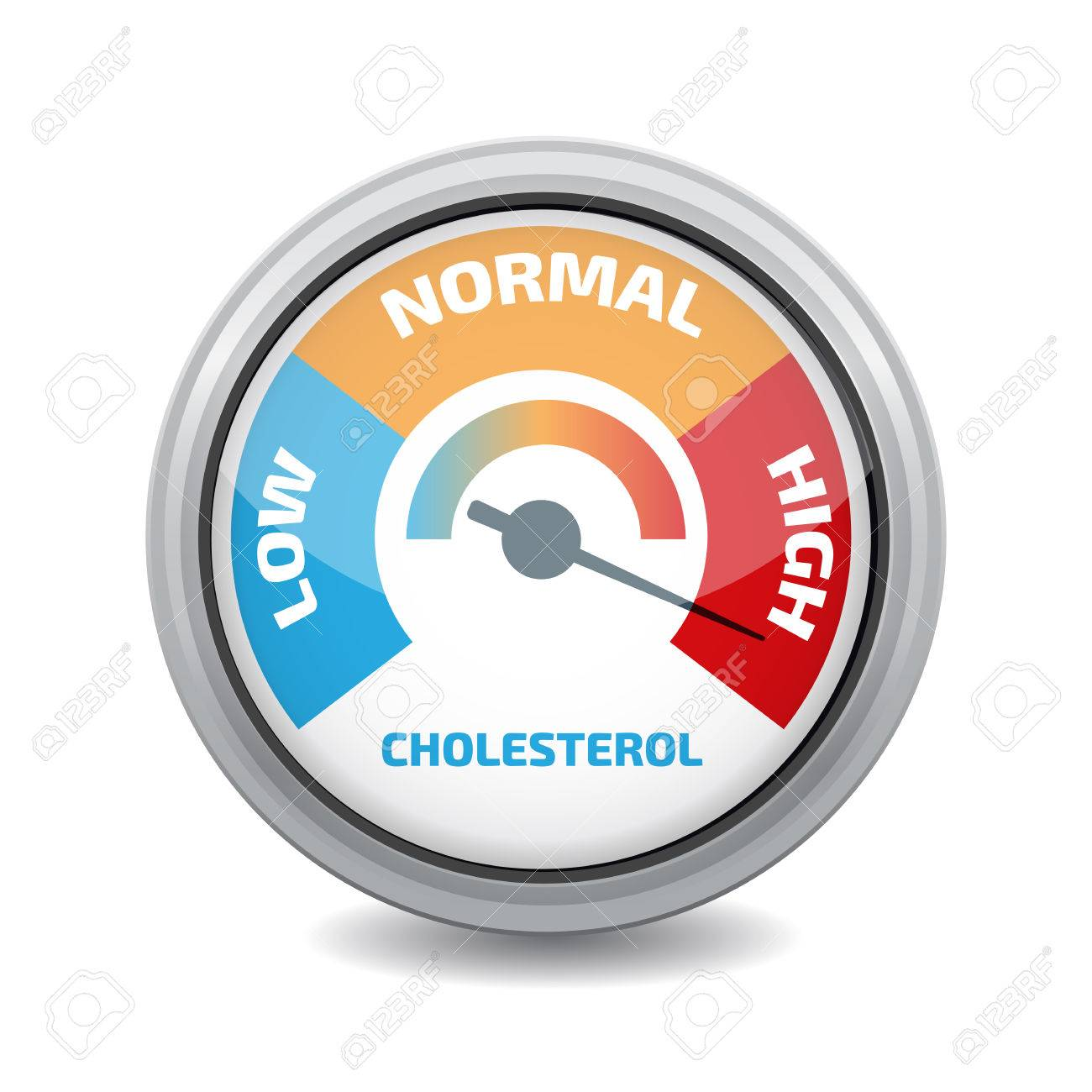 Cholesterol Meter vector » Clipart Station.