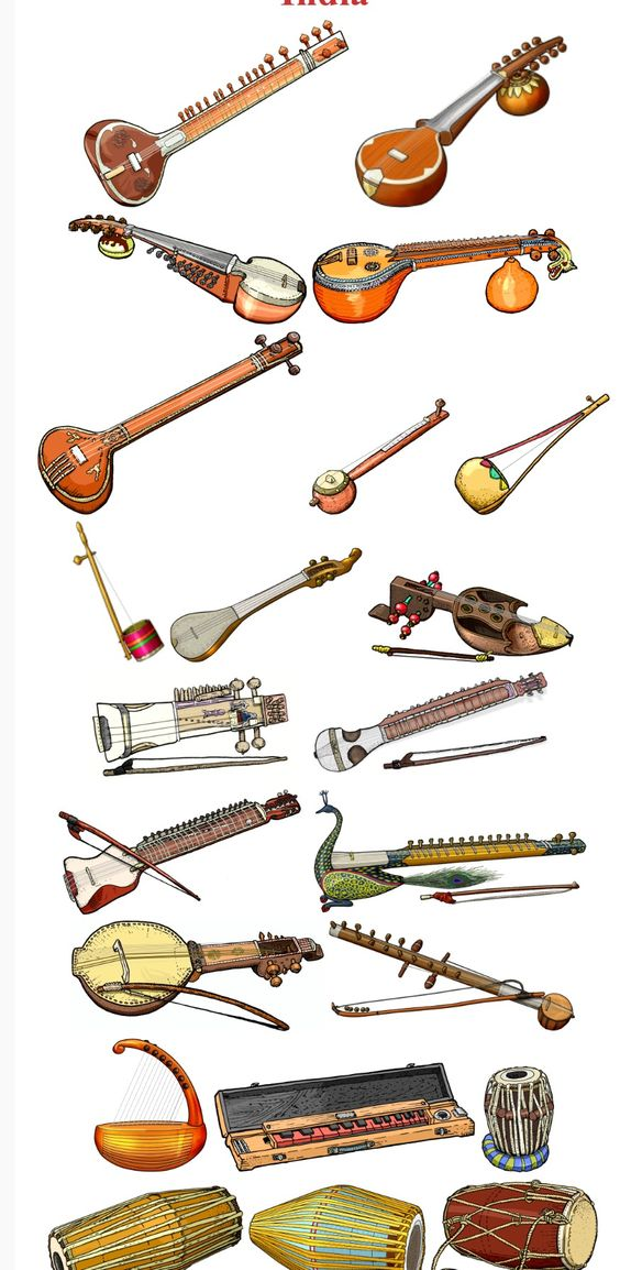 Indian Musical Instruments.