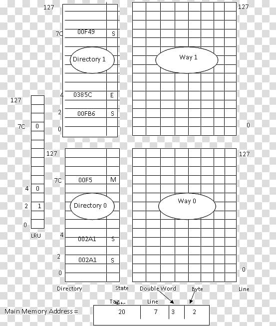 Chore chart Microsoft Excel Template Spreadsheet, gambar.